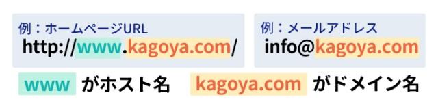 f:id:mako-s-kurowassan0411:20181104000205j:plain
