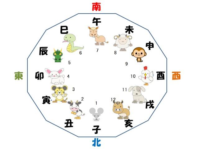 f:id:mako-s-kurowassan0411:20181115235241j:plain
