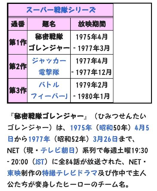 f:id:mako-s-kurowassan0411:20190104231625j:plain