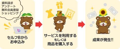 f:id:mako-s-kurowassan0411:20190105165311j:plain