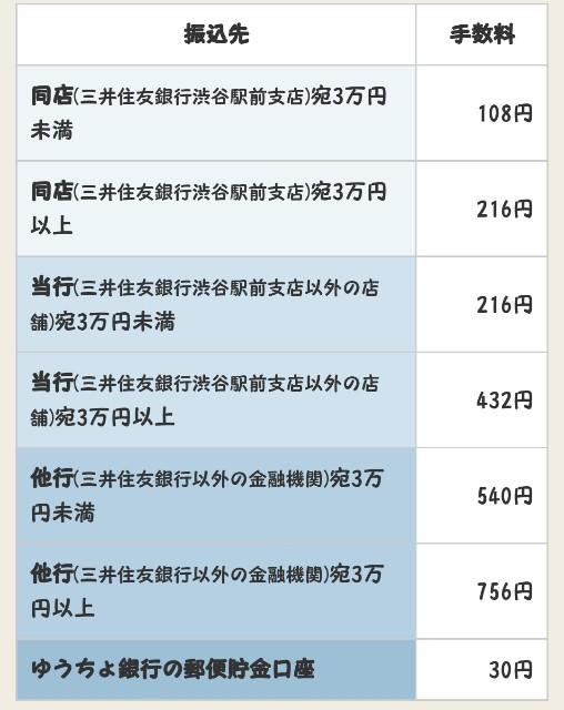 f:id:mako-s-kurowassan0411:20190118124116j:plain