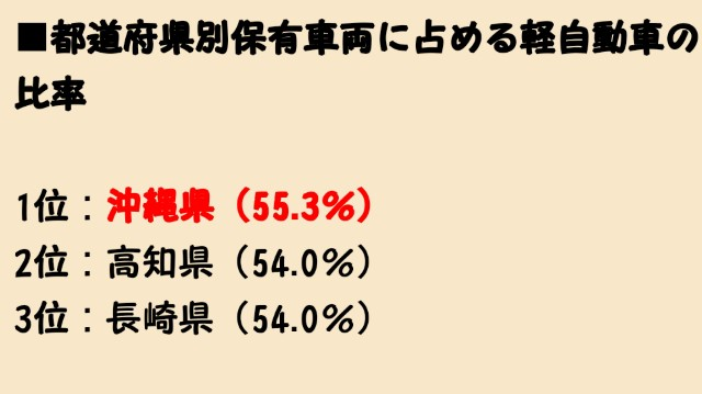 f:id:mako-s-kurowassan0411:20190213225148j:plain