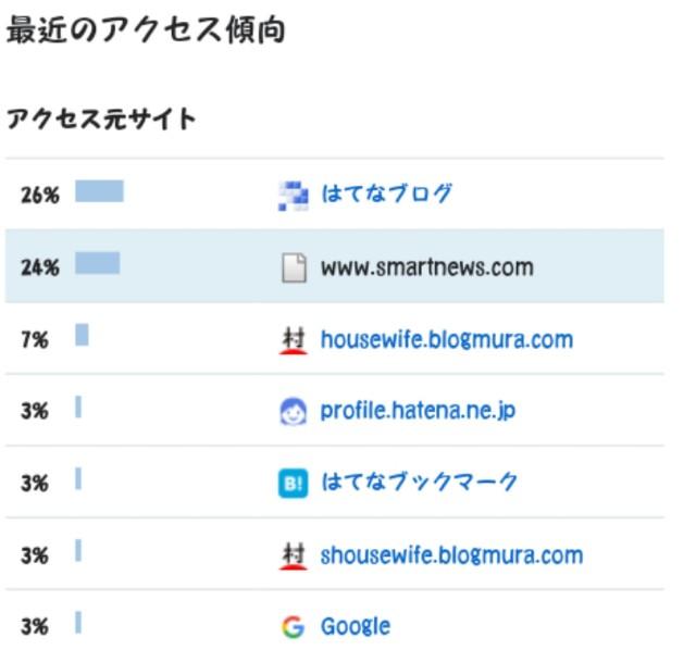f:id:mako-s-kurowassan0411:20190422224729j:plain