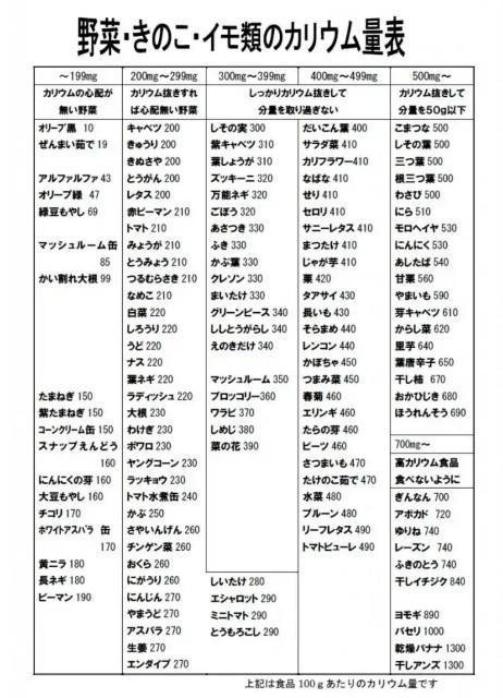 f:id:mako-s-kurowassan0411:20190605093215j:plain