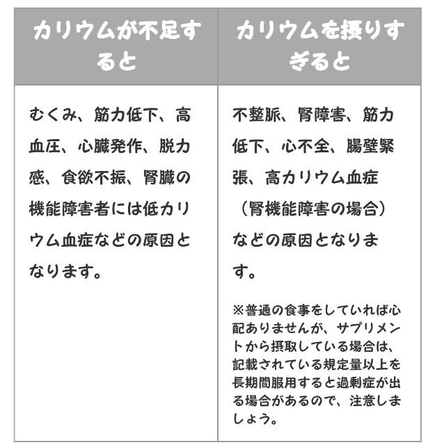 f:id:mako-s-kurowassan0411:20190605093319j:plain