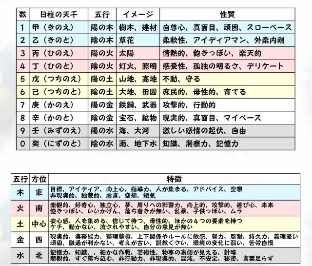 f:id:mako-s-kurowassan0411:20190701212612j:plain