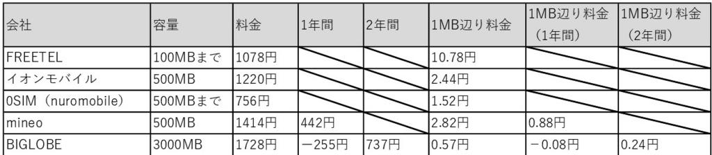 f:id:mako2161:20170919170353j:plain