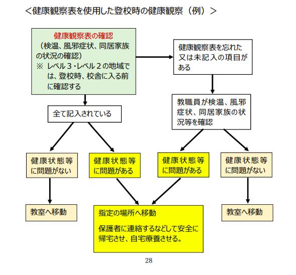 f:id:mako_makocya:20210901194142p:plain