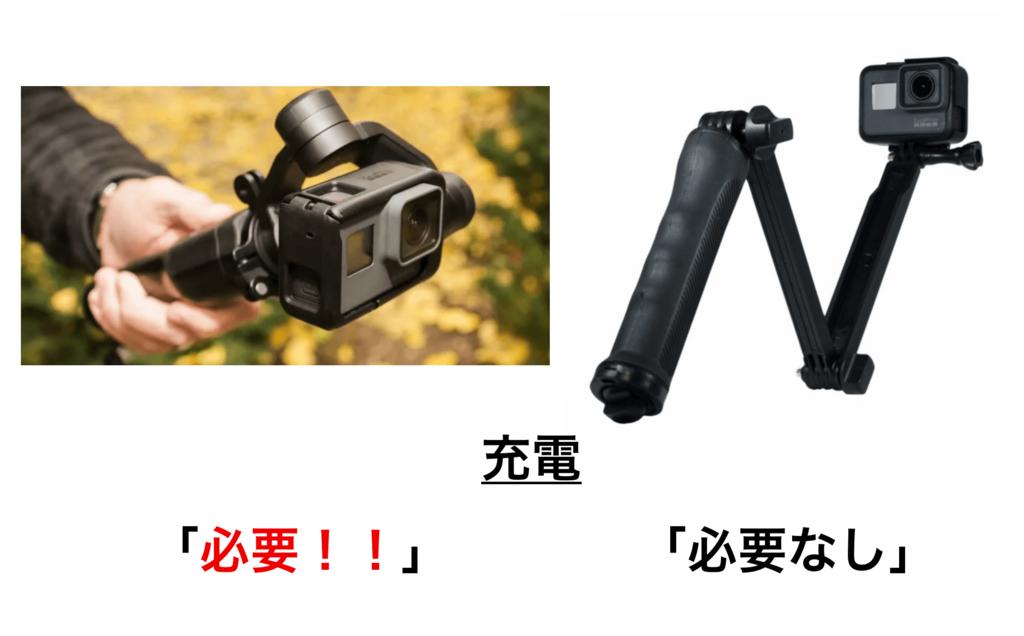f:id:makochan_m:20180518223157p:plain