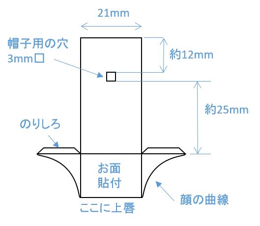 f:id:makoragi:20171130004019p:plain