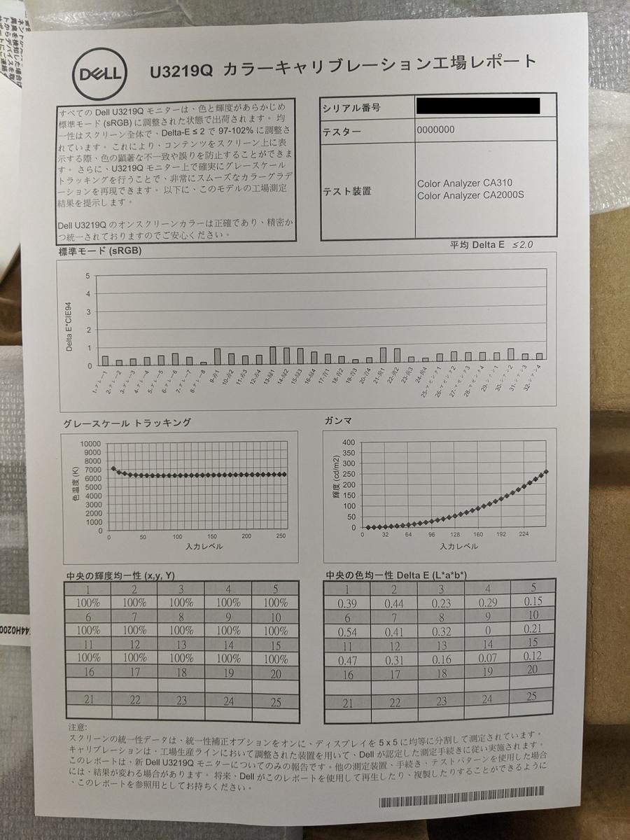 f:id:makoro2_0:20200509183856j:plain