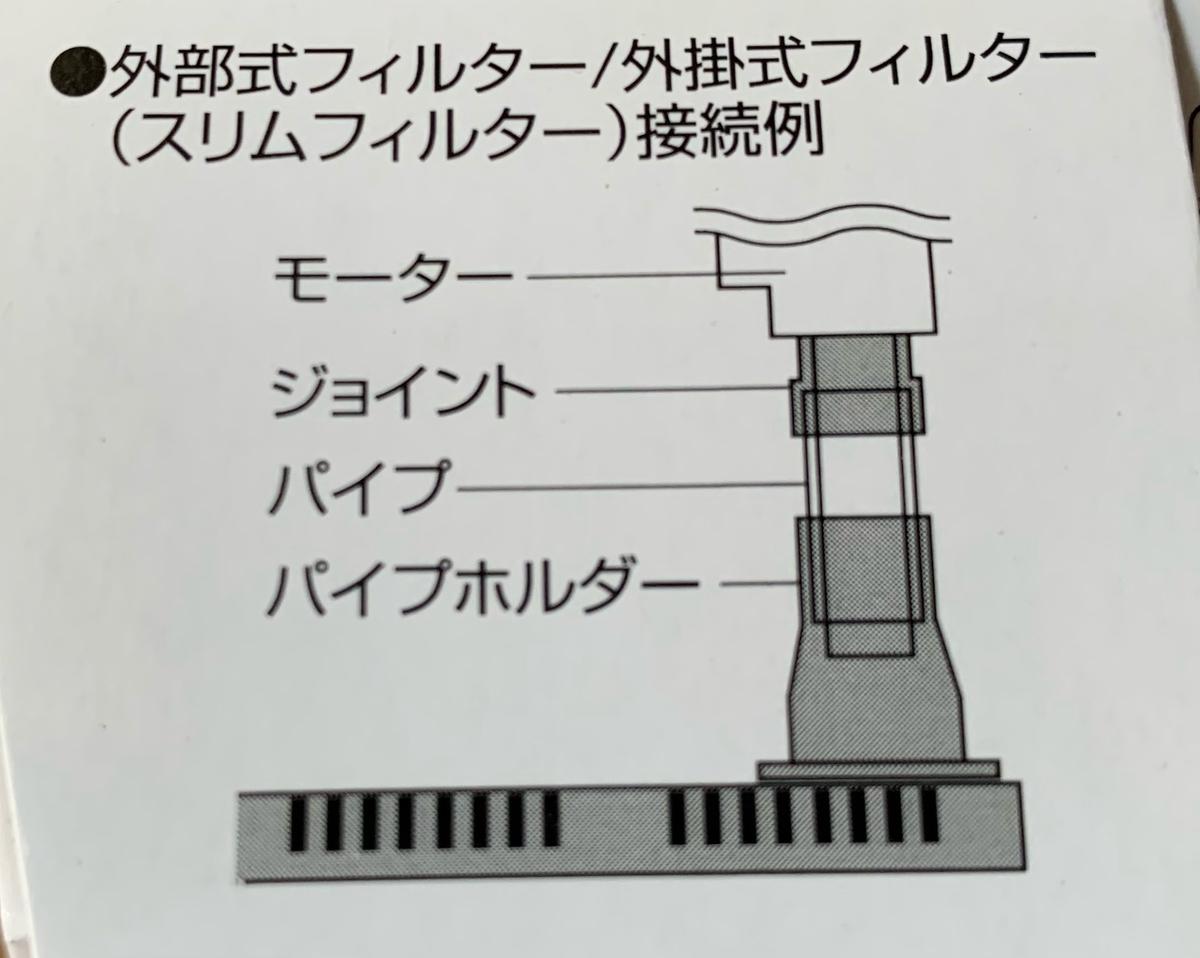底面フィルタと外部フィルタ接続構造