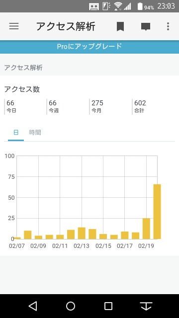 f:id:makosi725:20170225224735j:image