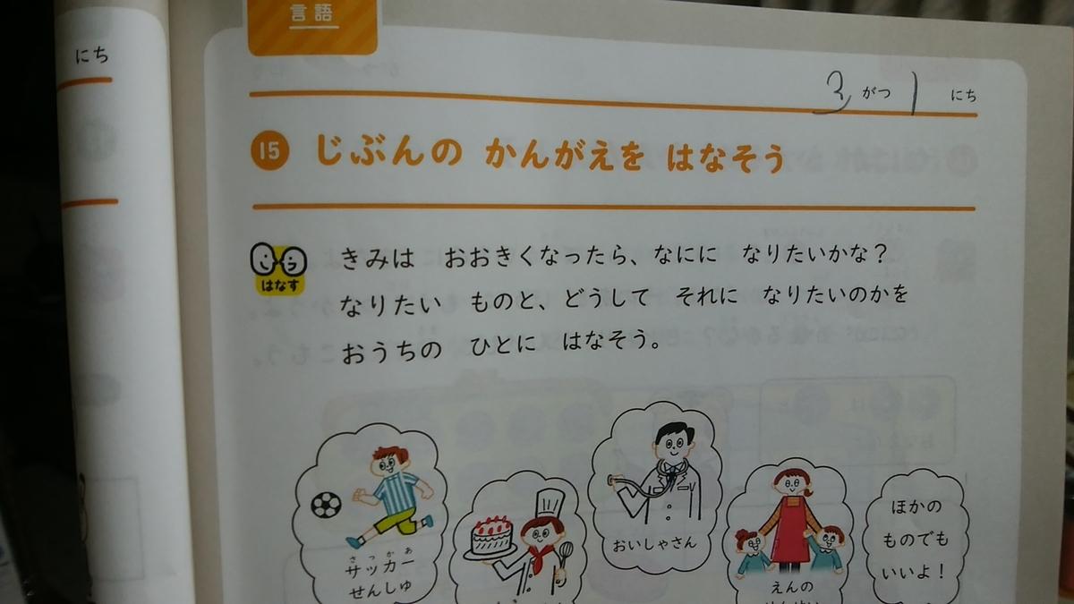 言語のページの写真