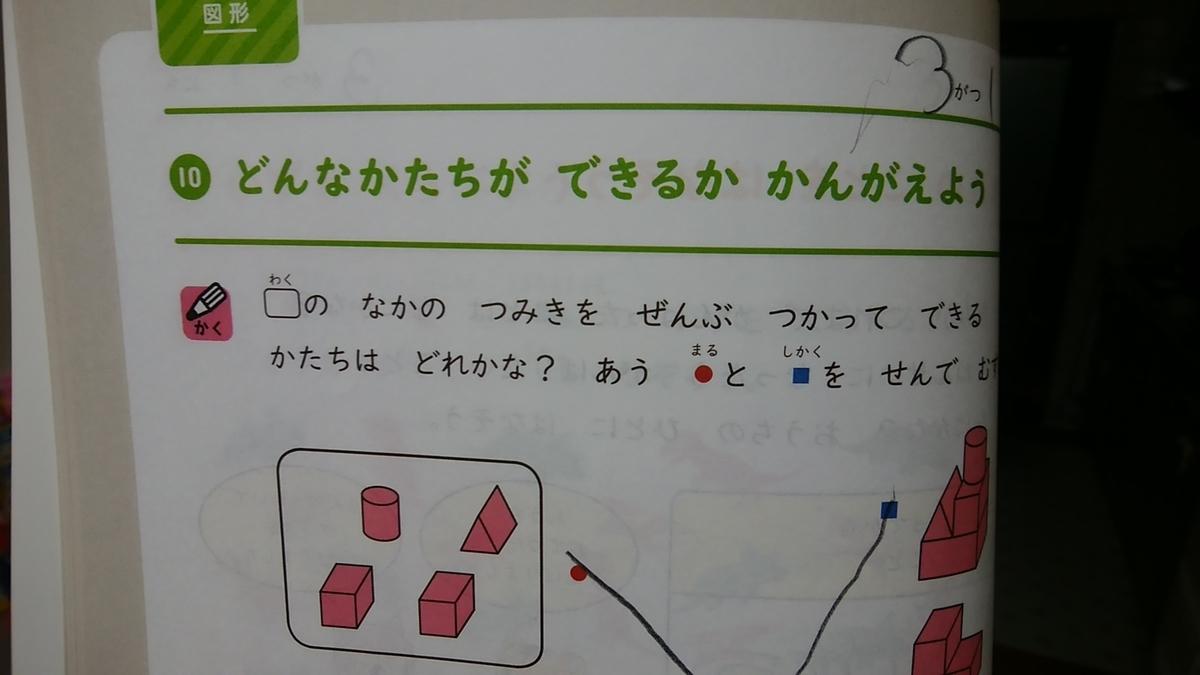 図形のページの写真