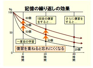 f:id:makoto-endo:20151117193003p:plain