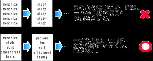 f:id:makoto-endo:20151118210000p:plain