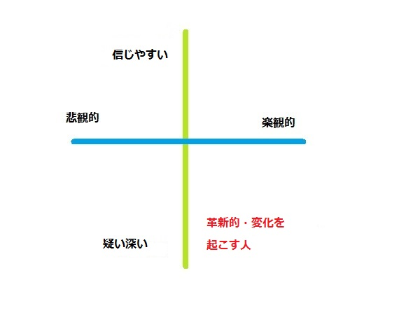 f:id:makoto-endo:20170822134433p:plain