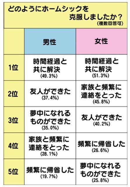 f:id:makoto-endo:20180124122350p:plain