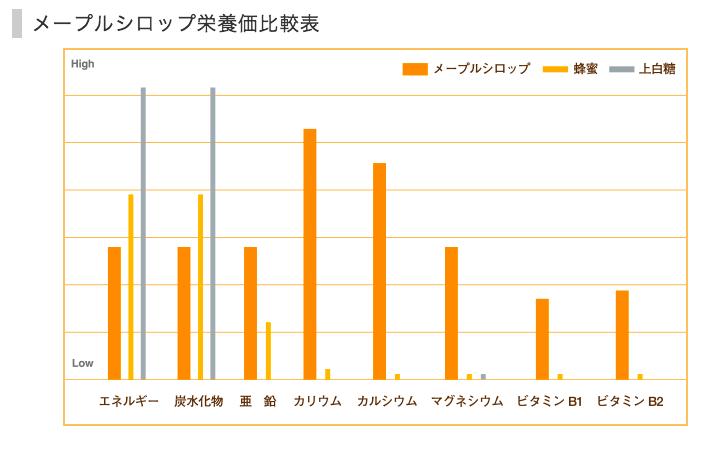 f:id:makoto-endo:20180330100531p:plain