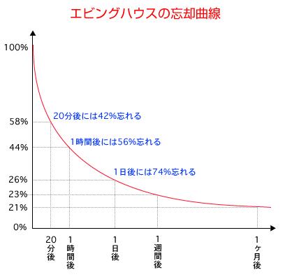 f:id:makoto-endo:20180407091950p:plain