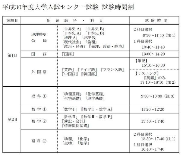 f:id:makoto-endo:20180408170428p:plain