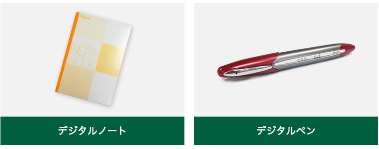 f:id:makoto-endo:20180409085955p:plain