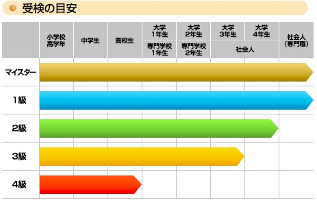 f:id:makoto-endo:20180516122830j:plain