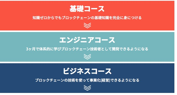 f:id:makoto-endo:20180815132004j:plain