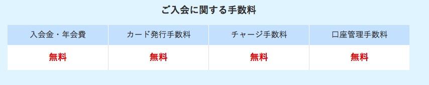 f:id:makoto-endo:20180912223150p:plain