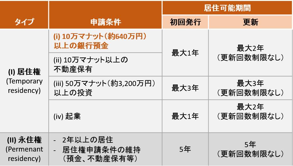 f:id:makoto-endo:20181017130335p:plain