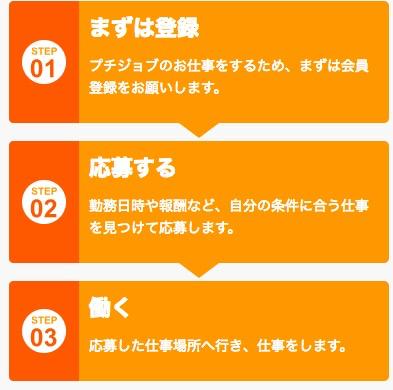 f:id:makoto-endo:20181219131726p:plain