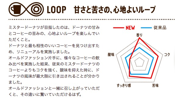 f:id:makoto-endo:20190209003407p:plain