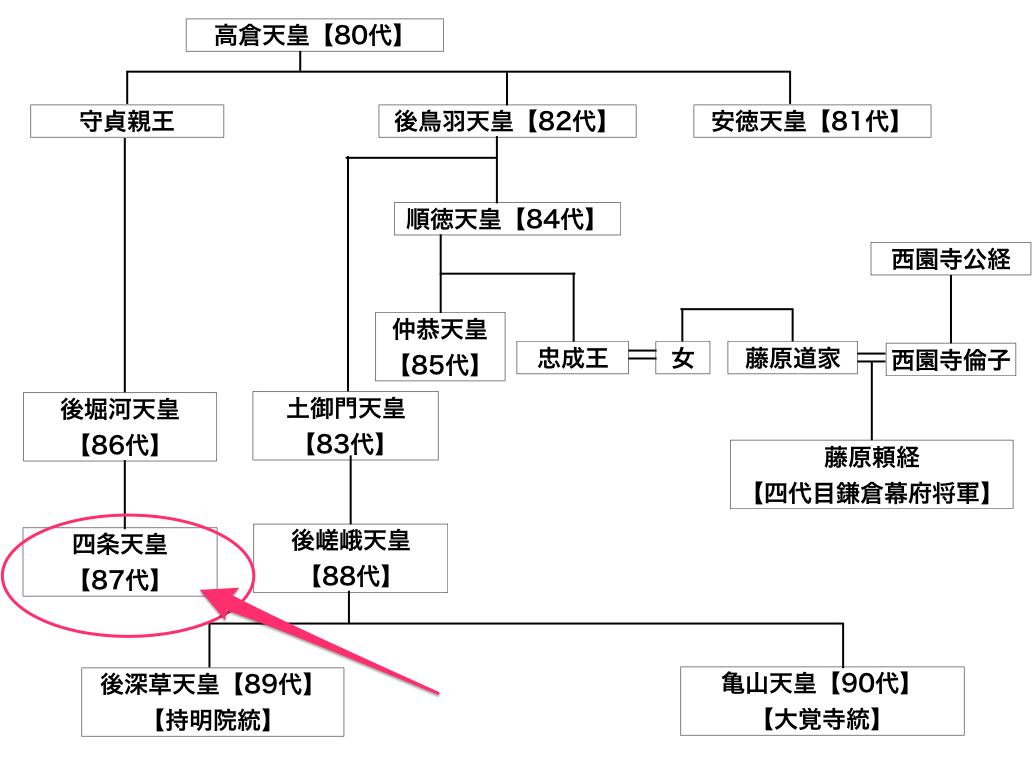 f:id:makoto-endo:20190314183156p:plain
