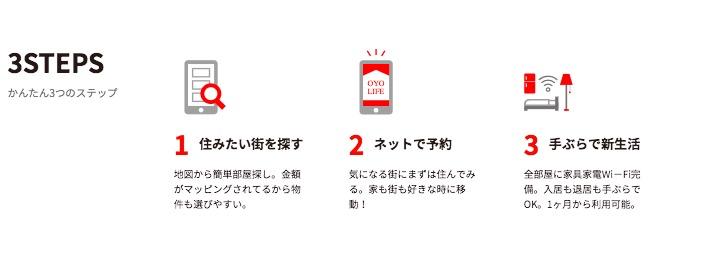 f:id:makoto-endo:20190523124813p:plain