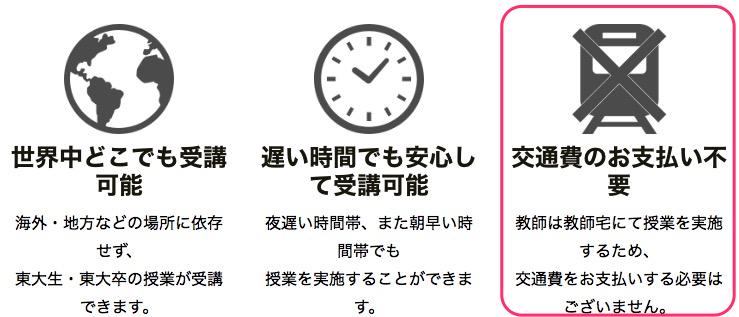 f:id:makoto-endo:20190801194141p:plain
