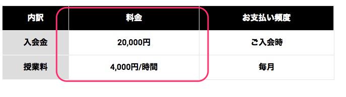 f:id:makoto-endo:20190801223234p:plain