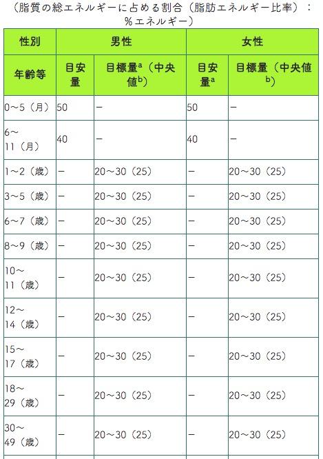 f:id:makoto-endo:20191109090428p:plain