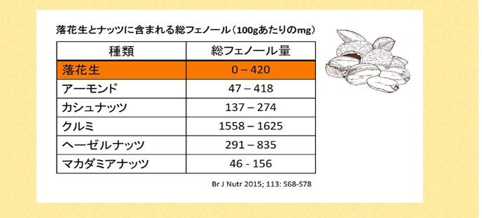 f:id:makoto-endo:20200113131553p:plain