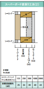 f:id:makoto-gr:20170616134226p:plain