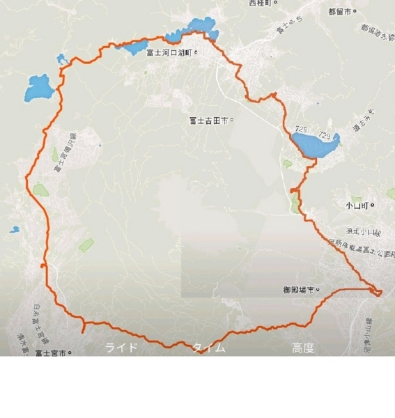 富士山一周行程図