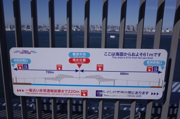 橋梁中央の案内図