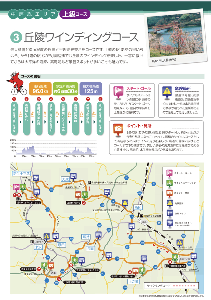 千葉サイクルツーリズム・丘陵ワインディングコース