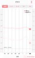 20201026体重・体脂肪率グラフ