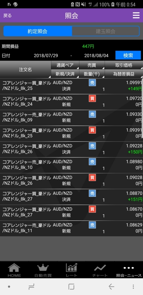 f:id:makoto-kawachang:20180804005550j:plain