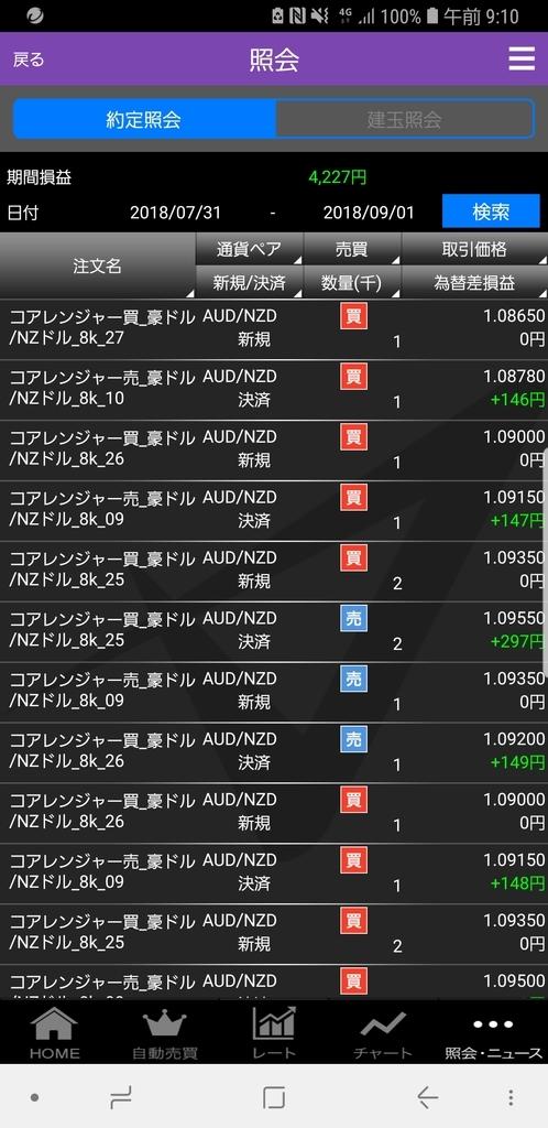 f:id:makoto-kawachang:20180901093236j:plain