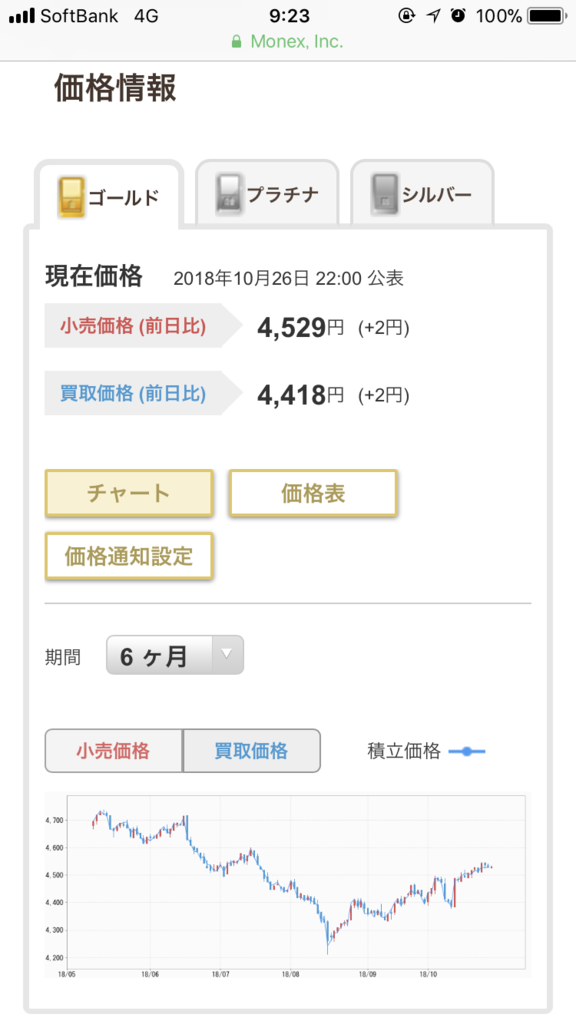 f:id:makoto-kawachang:20181027094246p:plain