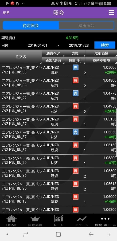 f:id:makoto-kawachang:20190128081201j:plain