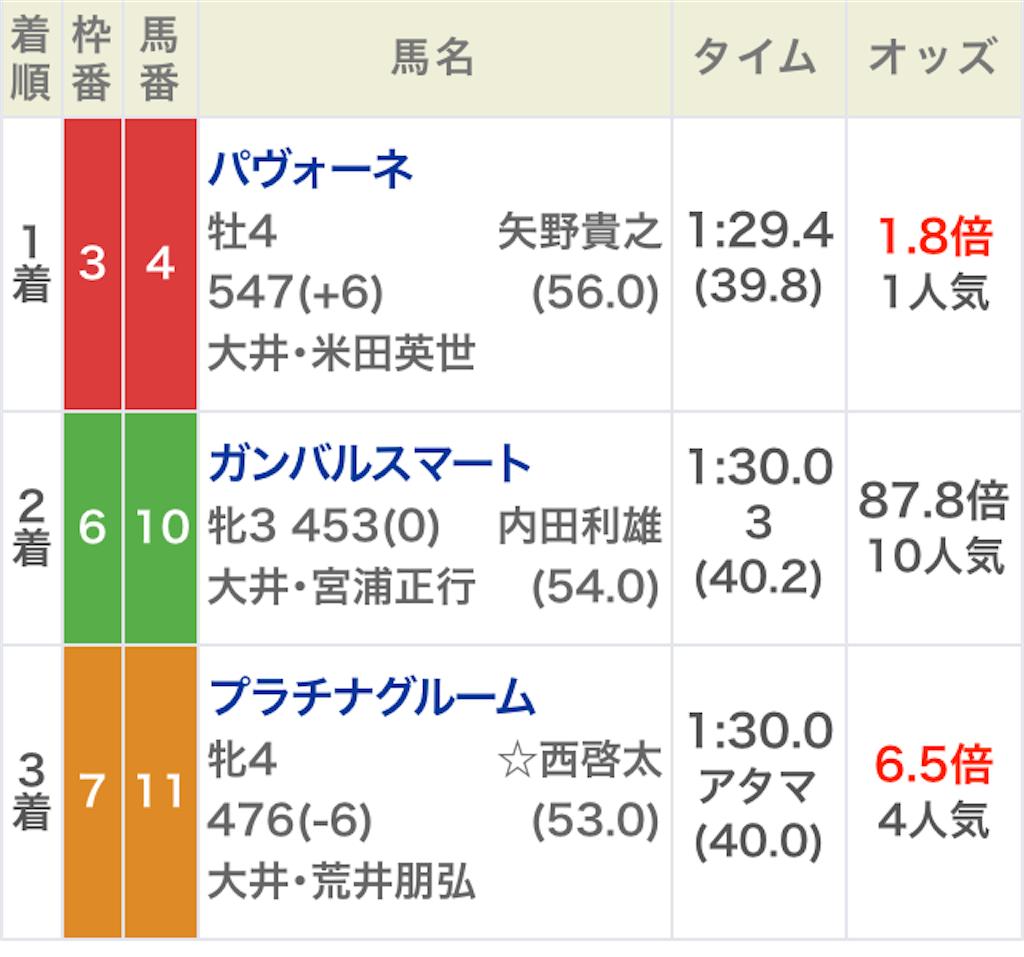 f:id:makoto0055:20161116232327p:image