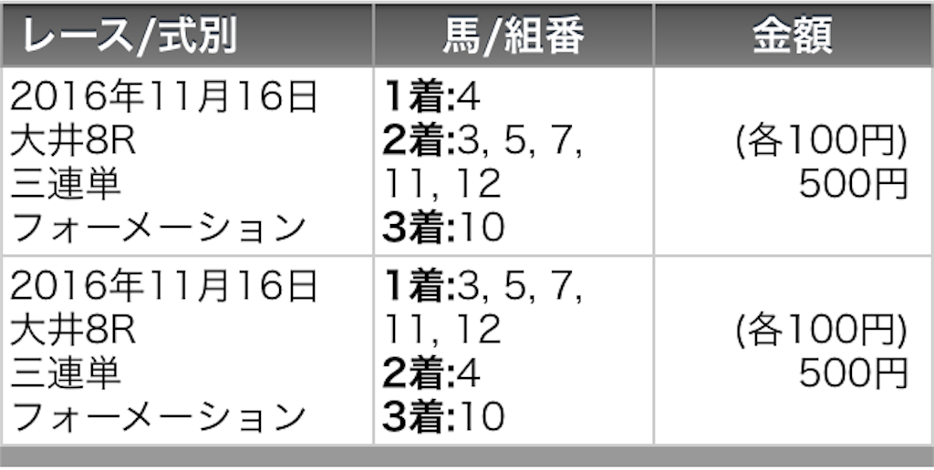 f:id:makoto0055:20161116232330p:image
